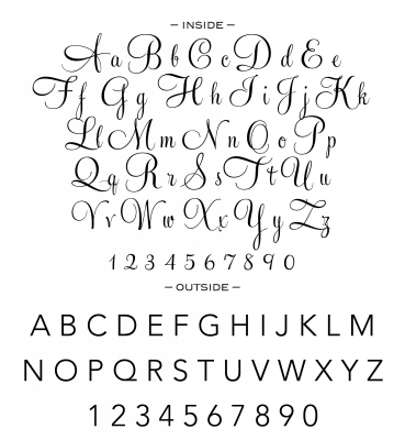 Custom Stamp Alphabet for CS3607 by Three Designing Women