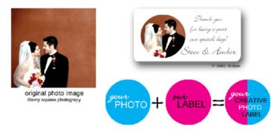 Custom photo calling card stickers personalized circle image