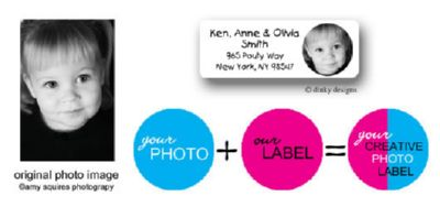 Custom photo return address labels personalized circle image