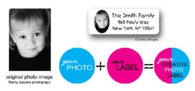 Custom photo return address labels personalized oval image